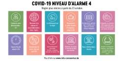 COVID-19 niveau d'alerte 4 : le Comité de concertation renforce les règles de lutte contre le corona pour le sport, la culture et l'enseignement supérieur